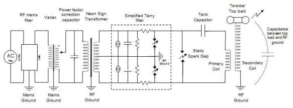 a pot u00eancia do motor rotativo  tesla coil schematic